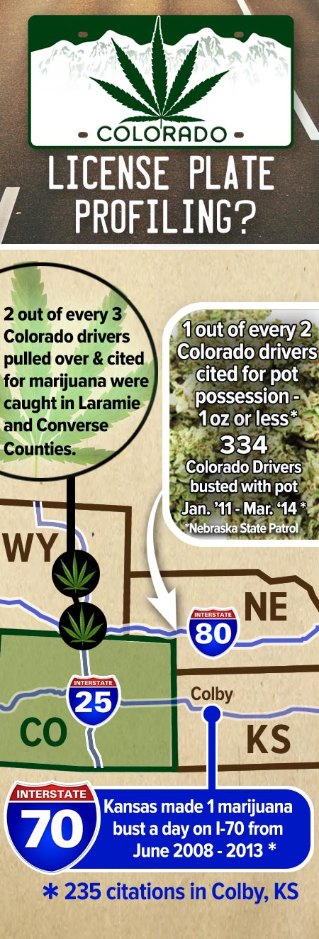 License Plate Profiling? Infographic courtesy of TheDenverChannel.com