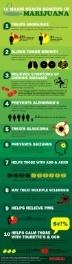 10-major-health-benefits-of-marijuana_5029110c82d40