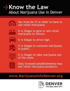 denver marijuana postcard
